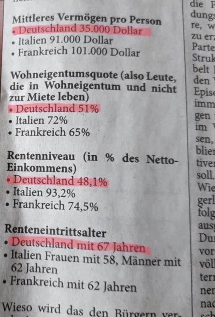 Deutscher Wohlstand?